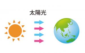沖縄のフォトウェディングに欠かせない空が青い理由は太陽光の影響