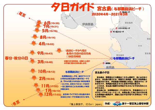 PDF版夕日ガイド 与那覇前浜ビーチ(宮古島) - 海上保安庁